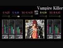 【GITADORA】Vampire Killer【CLASSIC】