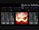 【GITADORA】Rock to Infinity【CLASSIC】