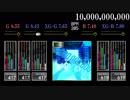 【GITADORA】10,000,000,000【CLASSIC】