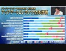 【PSO2】アークス調査報告書ミニ プレイヤーアンケート初夏でのEP6配信コンテンツの満足度発表