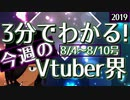 【8/4~8/10】3分でわかる!今週のVTuber界【佐藤ホームズの調査レポート】
