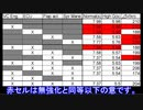 Ace Combat 7 Extra10 機動性パーツテスト(追試)