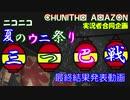 ニコニコ夏のウニ祭り三つ巴戦 最終結果発表