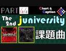 【jubeat festo】譜面について字幕で喋りつつjubeat part44【字幕プレイ動画】