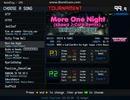 【StepMania】More One Night (saqwz J-Core Remix)【SX13】