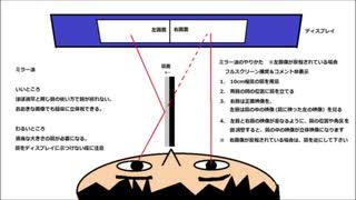 スーパーみここさんタイム3D【MMD杯ZERO2予告動画】