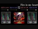 【GITADORA】Fire in my heart【Tri-Boost】