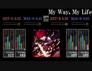 【GITADORA】My Way, My Life【Tri-Boost】
