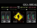 【GITADORA】GIGA BREAK