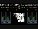 【GITADORA】SAVIOR OF SONG (feat. MY FIRST STORY)