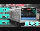 3倍アイスクリームで仙石線の駅名。