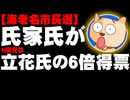 【海老名市長選】氏家秀太氏がN国・立花孝志氏の6倍の得票数