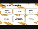 【けものフレンズ3】アライさんの時代がきたのだ!!【Game-i】
