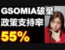 GSOMIA終了は国民の過半数55%が支持する好評政策
