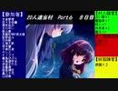 【リプレイ】20人適当村 Part6 【RP(笑)人狼】