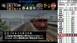 電車でGO!プロ仕様 総合評価0点縛り Part14【ゆっくり実況】