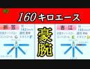 【パワプロ2019】怪童・豪腕の直球ペナント #2