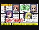 sakiquest2 #18:咲RPGを「咲-saki-」好きが阿知賀編の話をしながらゆっくり実況(初見プレイ)