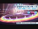 年間アニソンランキング 2019年シングル 150-51【ケロテレビランキング】