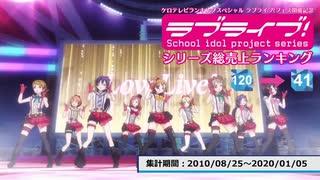 ラブライブ! シリーズ総売上ランキング 120-41【ケロテレビランキング】