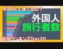 【旅行】20年間の外国人旅行者数 (1996~2019) ~ランキング~