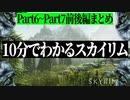 10分でわかるスカイリム【縛り実況】【The Elder Scrolls V Skyrim】