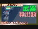 【武器】30年間の武器輸出額 (1991~2019) ~ランキング~