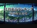 月刊東方ランキング2019年11月号
