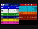 大井競馬で三連単28,481,550円の地方競馬史上最高配当 2020年1月24日大井7R(ニコ生コメ無し.ver)