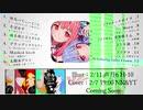 【クロスフェードデモ】歌うボイスロイドCover&Illustration合同【声月6】
