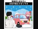 天気予報Topicsまとめ2020/01/29~2020/02/04