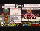 【Papers, Please 実況】モテモテ入国審査官「加藤」の審査記録【File.2】
