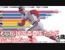 【プロ野球】日米通算盗塁数歴代トップ10・年齢ごとの推移