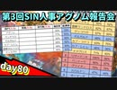 【ポケモンUSUM】人事を尽くすアグノム厨-day80-【第3回SIN人事アグノム報告会】