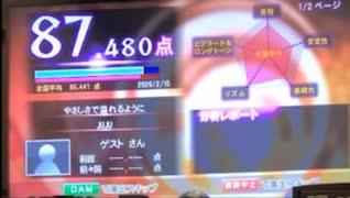 【カラオケで歌ってみた】JUJU/やさしさで溢れるように  キー +2 ♯38【デニムver.】