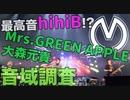【最高音hihiB!?】Mrs.GREEN APPLE 音域調査【大森元貴】