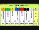 [再]ナイスネイチャさん・ハルウララさん出走!<第2回 天柔賞・春(JtsⅠ 32.00秒)>(2018/4/28公開)