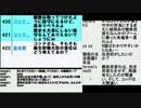 NHKから国民を守る党の立花孝志党首VSマツコ・デラックス&TVMX・表現の自由と反論権と台風10号 15日に西日本上陸の回