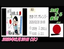 19-A 桜井誠、加速する新型 ~オレンジラジオ2020年2月20日(木)菜々子の独り言