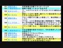 新型コロナ感染・クルーズ船「ダイヤモンド・プリンセス」新たに57人感染で重症は計36人、北海道で新たに9人感染・韓国で急増死者6人の回