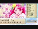 ニチアサ8時30分枠のアニメ一挙紹介