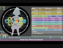 【3simai】Good bye, Merry-Go-Round.【maimaiでらっくす創作譜面】