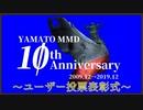 ヤマトMMD十周年記念祭ユーザー投票 表彰式