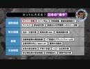 #255(日本が打つべき先手・ネットコンテンツは今後何を変えるのか)