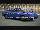 (GT6) 加速&最高速 part22