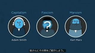 ファシズムは右翼か左翼か