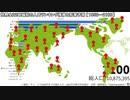 世界全22地域別の人口ランキング推移と将来予測 【1950~2100】