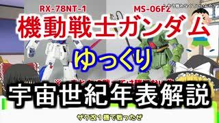 【機動戦士ガンダム】宇宙世紀年表解説 【ゆっくり解説】part17
