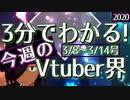 【3/15~3/21】3分でわかる!今週のVTuber界【佐藤ホームズの調査レポート】