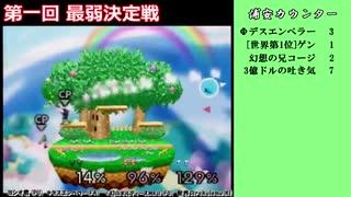 【64スマブラCPUトナメ】 浦安集 #2 [非公式]